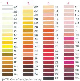 Embroidery thread charts click on any of the thread charts below to